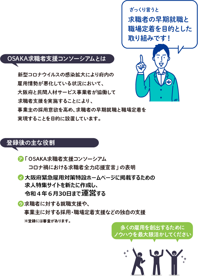 OSAKA求職者支援コンソーシアムとは