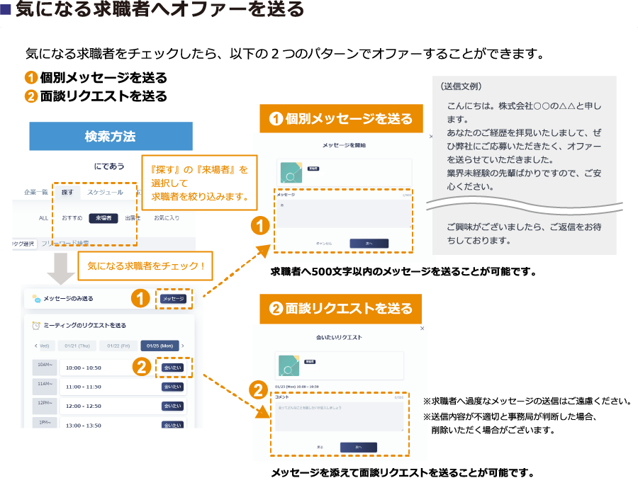 On-line面談をしているイメージ図